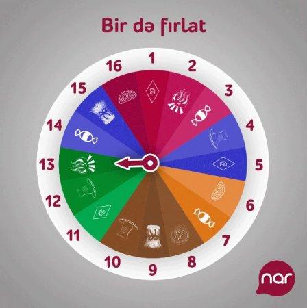 """""""Nar""""-dan sosial mediada """"Novruz çarxı"""" kampaniyası"""